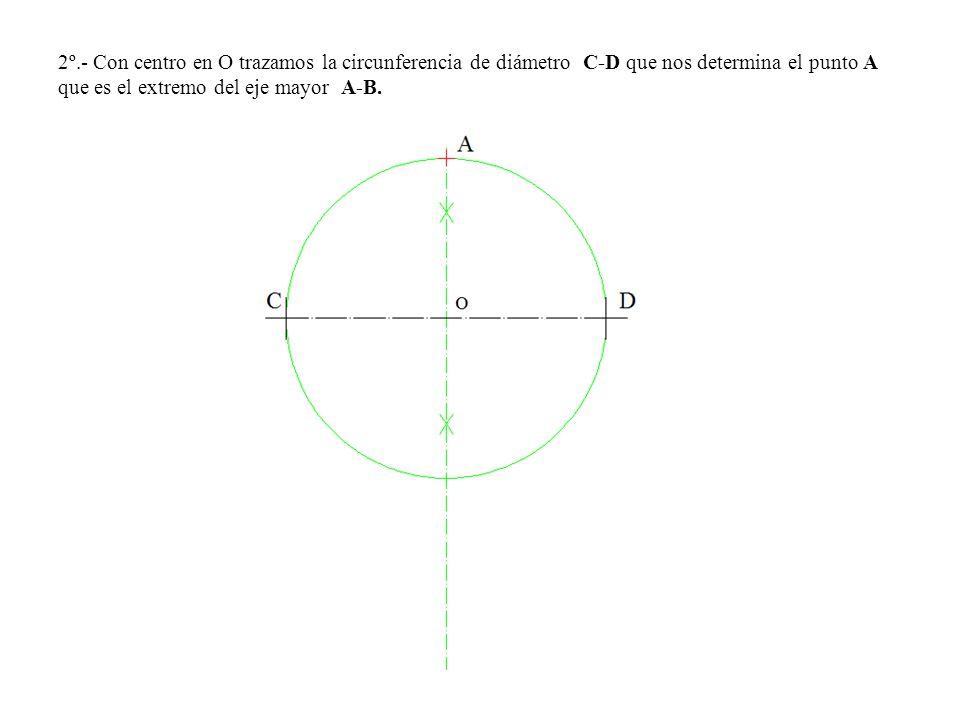 2º.- Con centro en O trazamos la circunferencia de diámetro C-D que nos determina el punto A que es el extremo del eje mayor A-B.