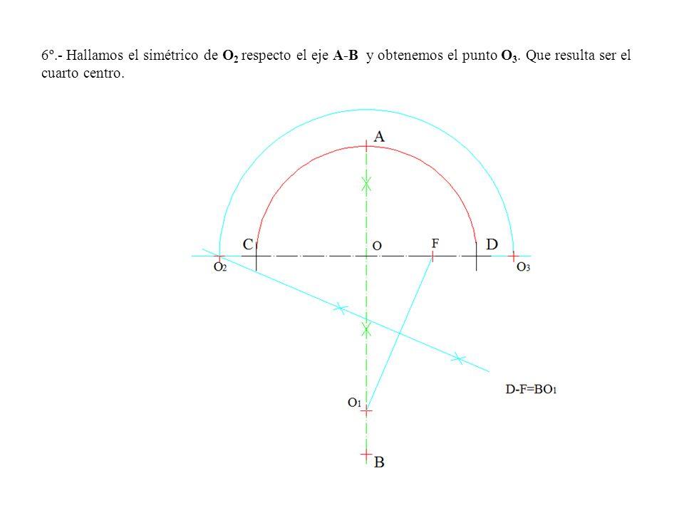 6º.- Hallamos el simétrico de O 2 respecto el eje A-B y obtenemos el punto O 3.