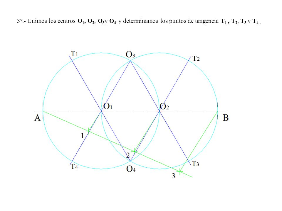3º.- Unimos los centros O 1, O 2, O 3 y O 4 y determinamos los puntos de tangencia T 1, T 2, T 3 y T 4.