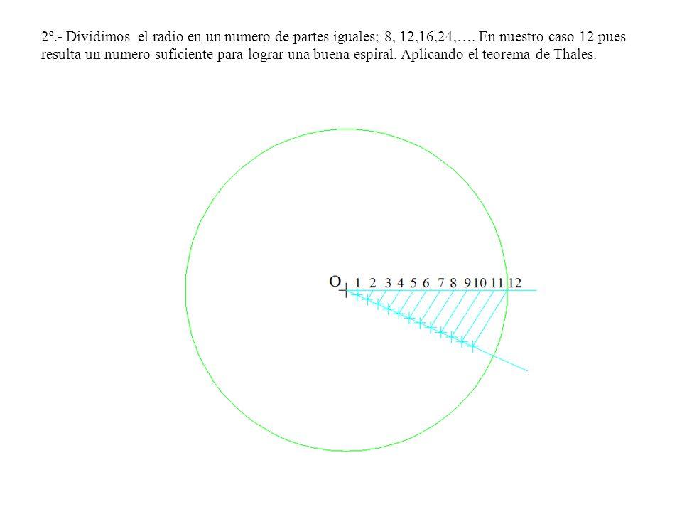 2º.- Dividimos el radio en un numero de partes iguales; 8, 12,16,24,….