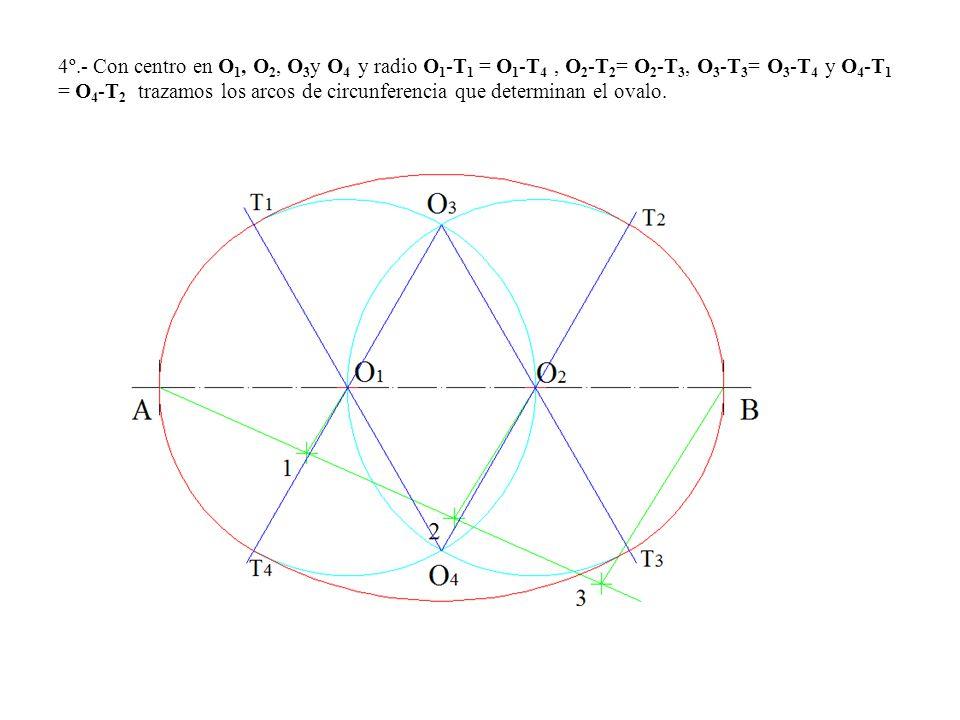 4º.- Como el ovalo es una curva compuesta por cuatro arcos de circunferencia y simétrica respecto a los ejes, se llevan los centros O 1 y O 2 simétricos sobre los ejes el mejor método resulta con el compas como vemos en la figura.