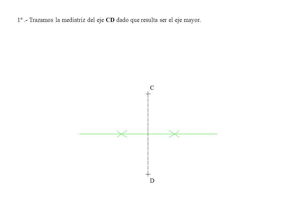1º.- Trazamos la mediatriz del eje CD dado que resulta ser el eje mayor.