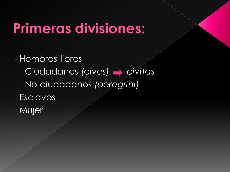 - Hombres libres - Ciudadanos (cives) civitas - No ciudadanos (peregrini) - Esclavos - Mujer