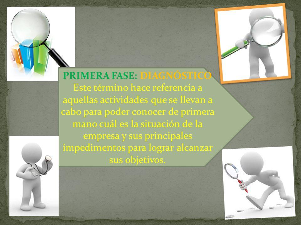 SEGUNDA FASE: PROGRAMACION Programar es la acción de determinar todas las fechas y horas en que se hacen las actividades de casa empresa.