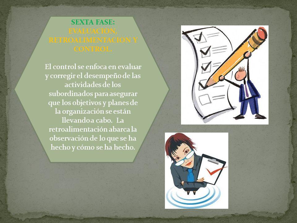 SEXTA FASE: EVALUACION, RETROALIMENTACION Y CONTROL.