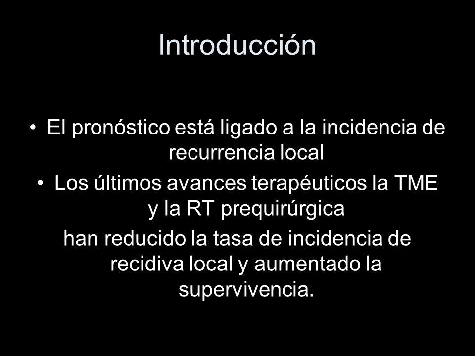 Introducción El pronóstico está ligado a la incidencia de recurrencia local Los últimos avances terapéuticos la TME y la RT prequirúrgica han reducido la tasa de incidencia de recidiva local y aumentado la supervivencia.