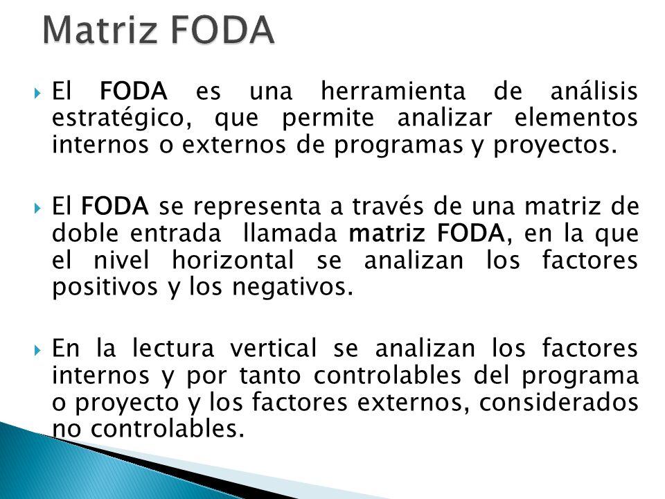  El FODA es una herramienta de análisis estratégico, que permite analizar elementos internos o externos de programas y proyectos.