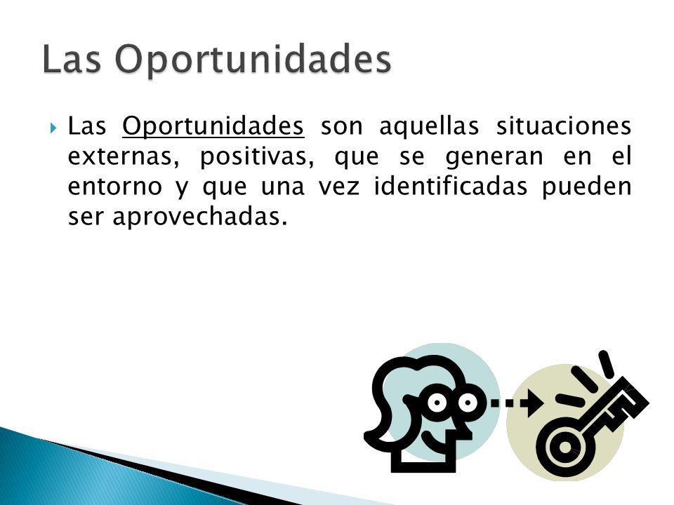  Las Oportunidades son aquellas situaciones externas, positivas, que se generan en el entorno y que una vez identificadas pueden ser aprovechadas.