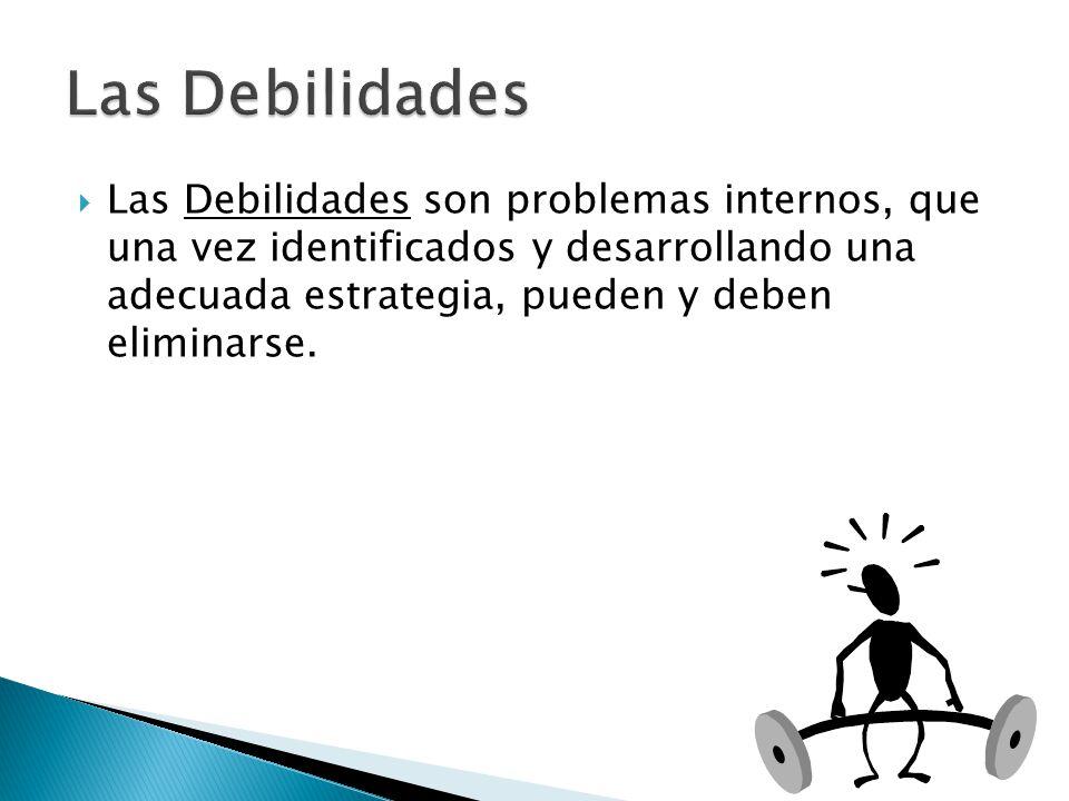  Las Debilidades son problemas internos, que una vez identificados y desarrollando una adecuada estrategia, pueden y deben eliminarse.