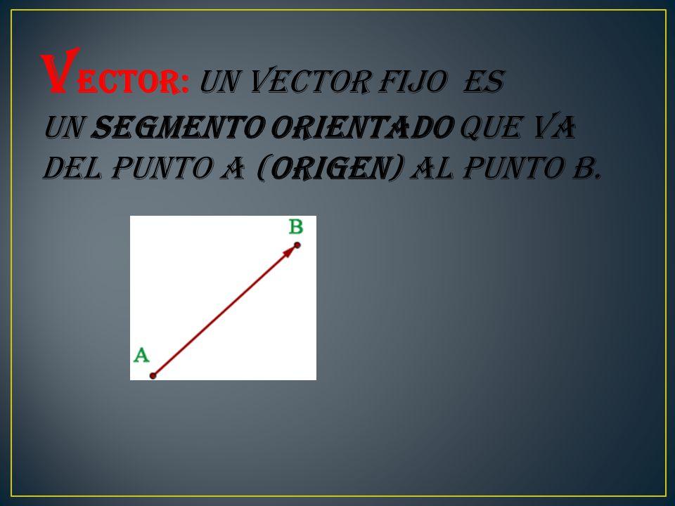 V ector: Un vector fijo es un segmento orientado que va del punto A (origen) al punto B.