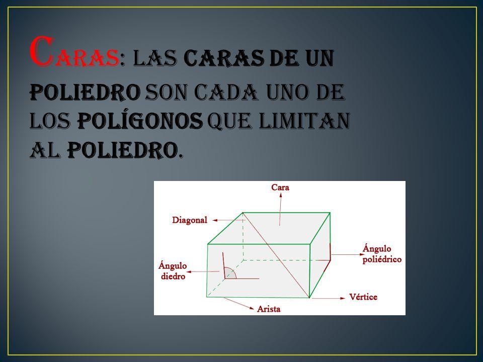 C aras: Las caras de un poliedro son cada uno de los polígonos que limitan al poliedro.