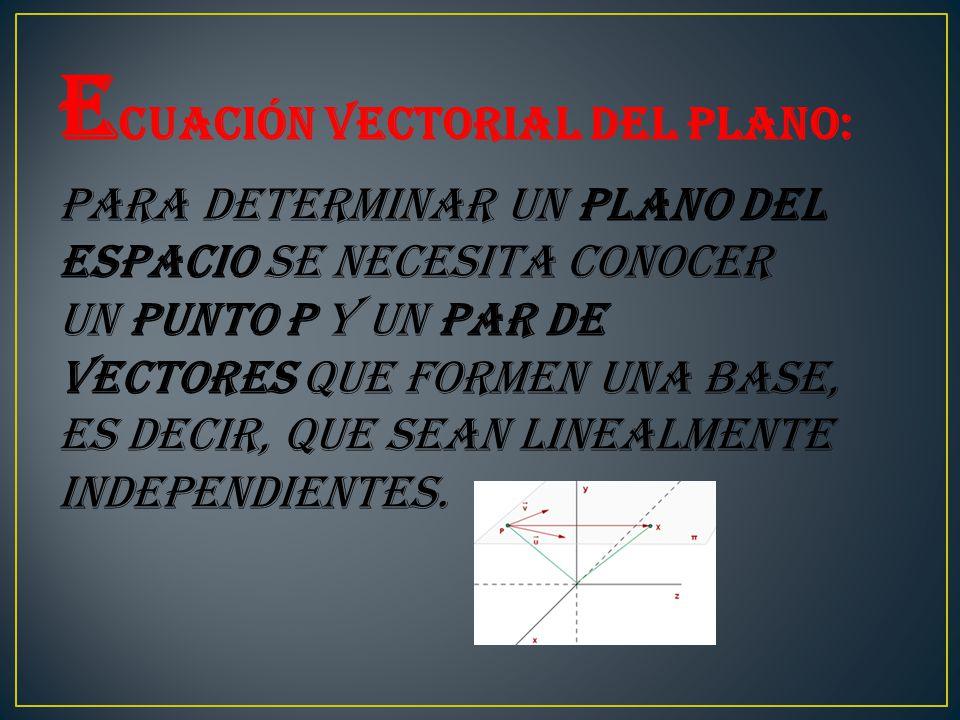 E cuación vectorial del plano: Para determinar un plano del espacio se necesita conocer un punto P y un par de vectores que formen una base, es decir, que sean linealmente independientes.