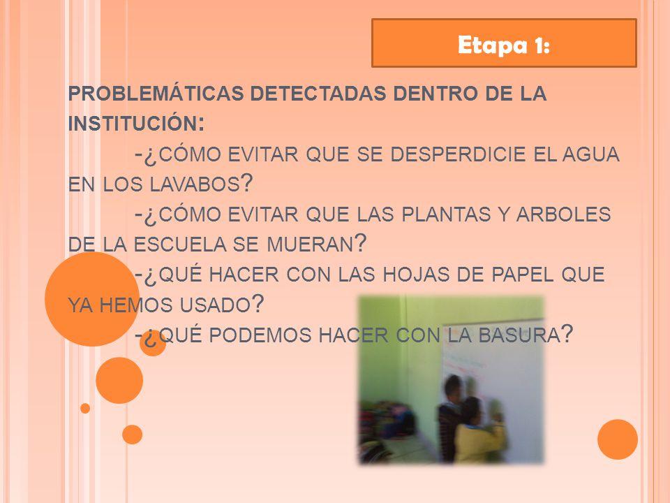 PROBLEMÁTICAS DETECTADAS DENTRO DE LA INSTITUCIÓN : -¿ CÓMO EVITAR QUE SE DESPERDICIE EL AGUA EN LOS LAVABOS .