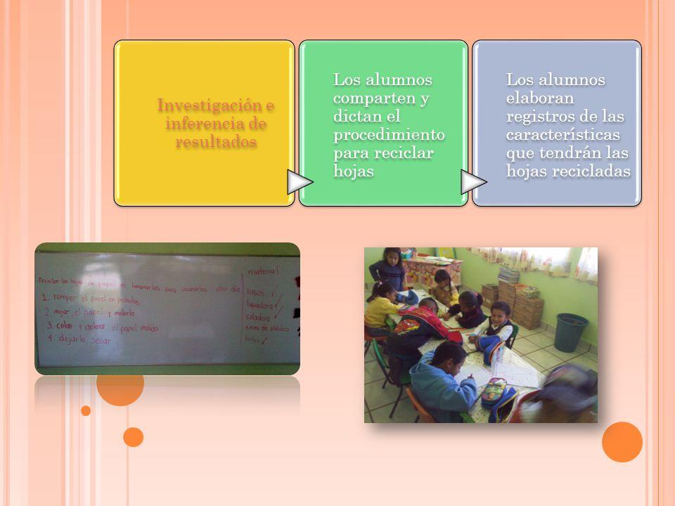 Investigación e inferencia de resultados Los alumnos comparten y dictan el procedimiento para reciclar hojas Los alumnos elaboran registros de las características que tendrán las hojas recicladas