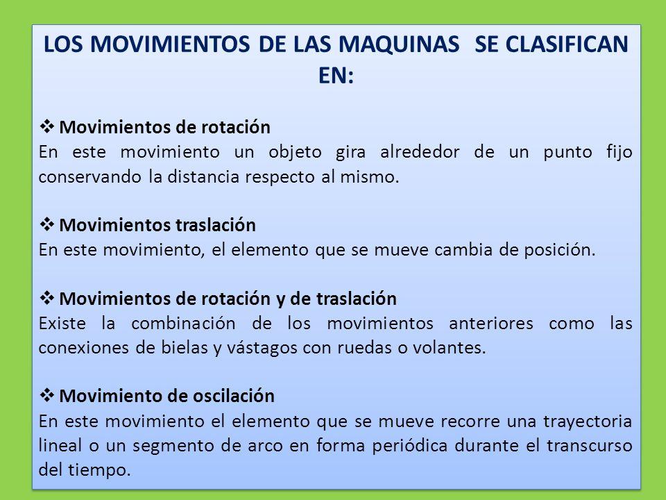 LOS MOVIMIENTOS DE LAS MAQUINAS SE CLASIFICAN EN:  Movimientos de rotación En este movimiento un objeto gira alrededor de un punto fijo conservando la distancia respecto al mismo.