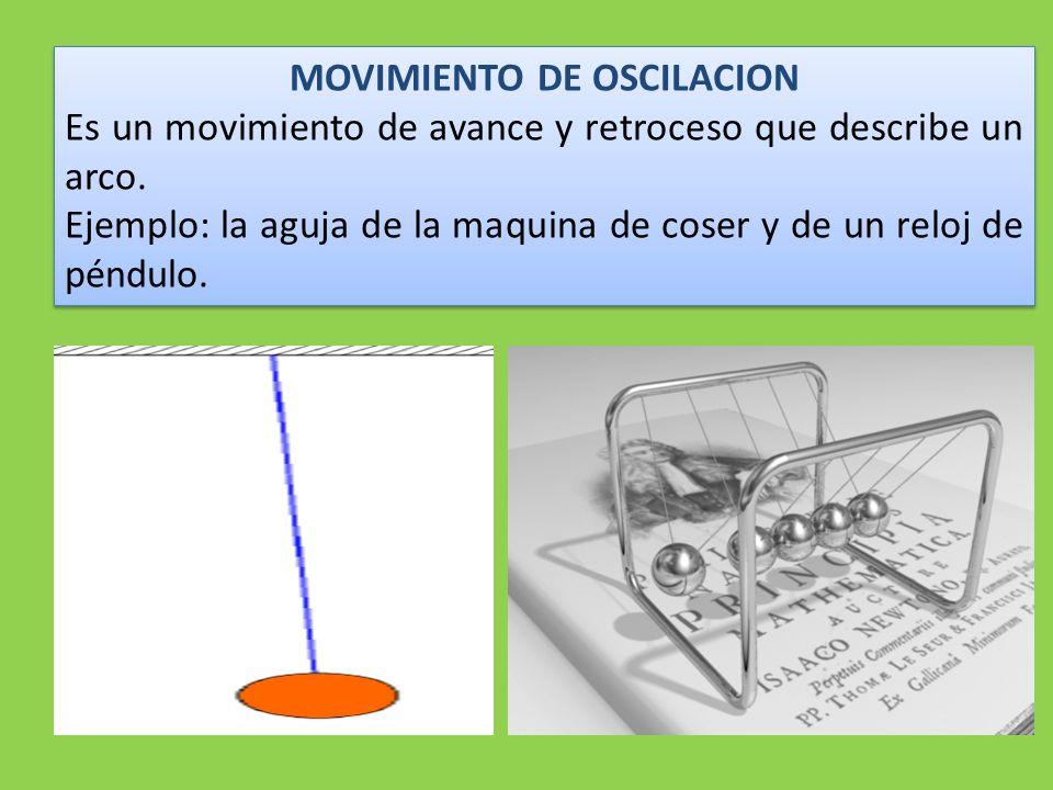 MOVIMIENTO DE OSCILACION Es un movimiento de avance y retroceso que describe un arco.