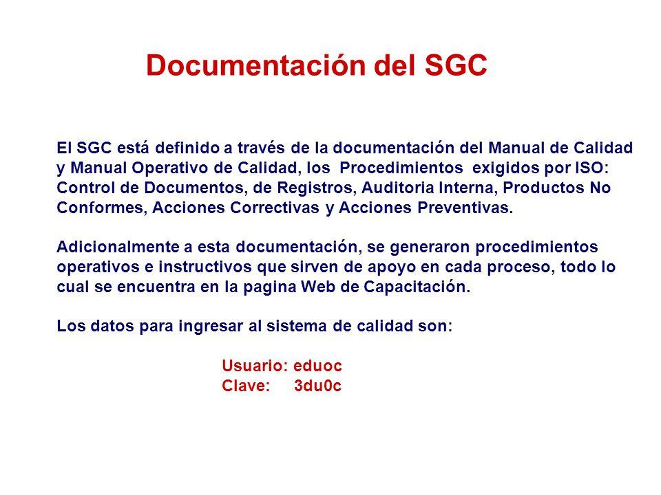 SISTEMA DE GESTION DE CALIDAD ISO 9000 NCH2728