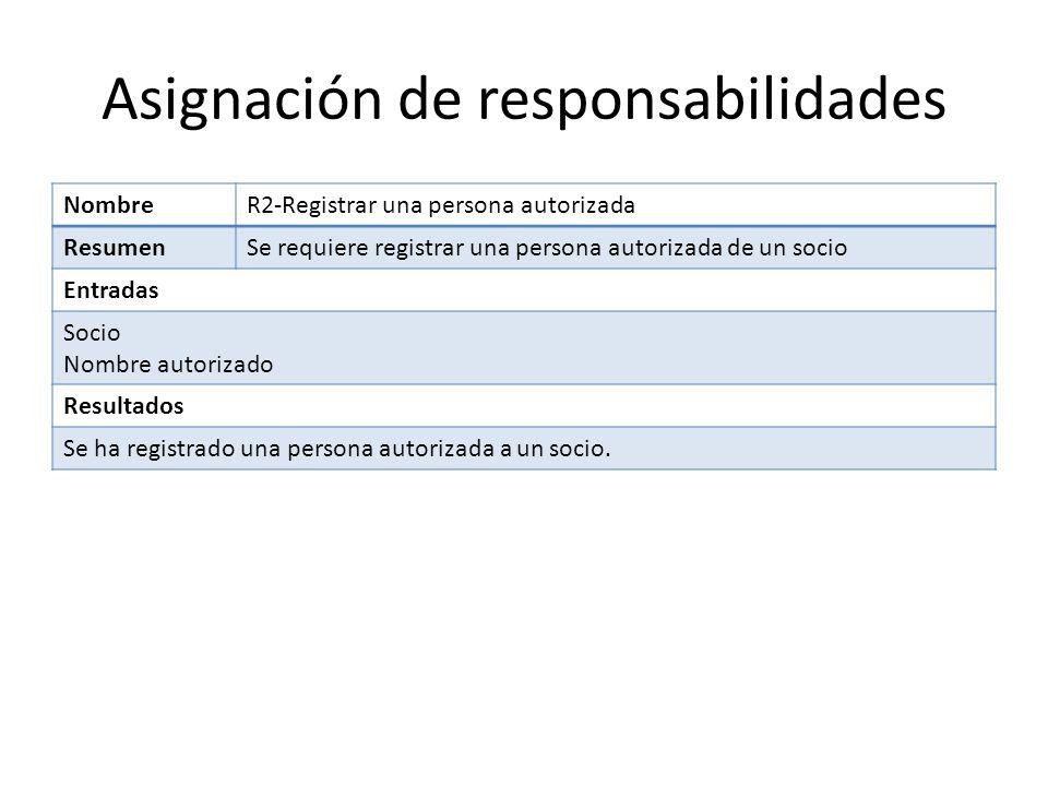 Definición y cumplimiento de responsabilidades Giovanni Hernández ...
