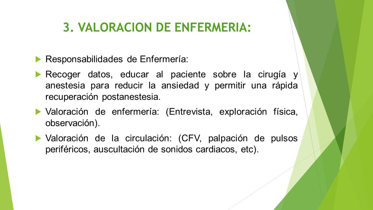 3. VALORACION DE ENFERMERIA:  Responsabilidades de Enfermería:  Recoger datos, educar al paciente sobre la cirugía y anestesia para reducir la ansie