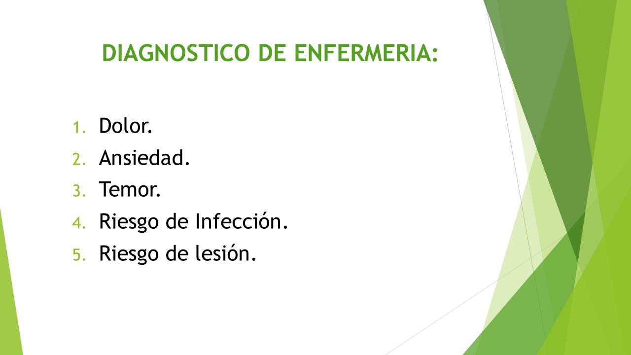 DIAGNOSTICO DE ENFERMERIA: 1. Dolor. 2. Ansiedad. 3. Temor. 4. Riesgo de Infección. 5. Riesgo de lesión.