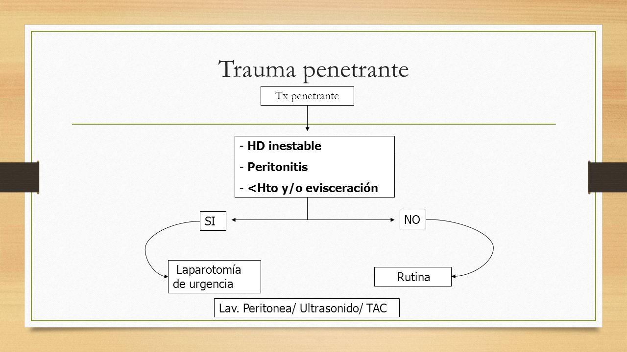 Trauma penetrante Tx penetrante - HD inestable - Peritonitis - <Hto y/o evisceración SI Laparotomía de urgencia NO Rutina Lav.
