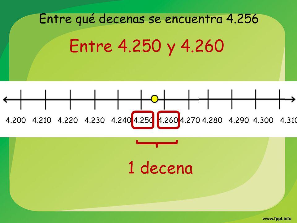 Entre qué decenas se encuentra 4.256 Entre 4.250 y 4.260 4.200 4.210 4.220 4.230 4.240 4.250 4.260 4.270 4.280 4.290 4.300 4.310 1 decena