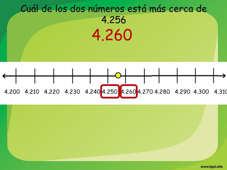 Cuál de los dos números está más cerca de 4.256 4.260 4.200 4.210 4.220 4.230 4.240 4.250 4.260 4.270 4.280 4.290 4.300 4.310