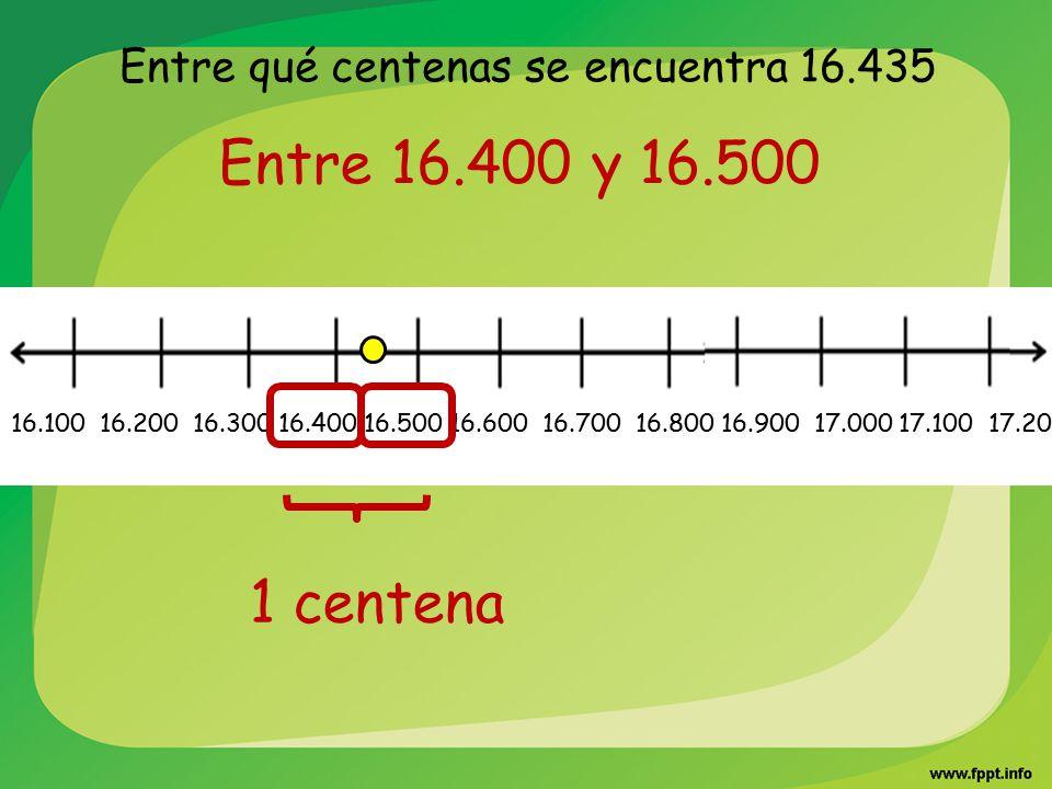 Entre qué centenas se encuentra 16.435 Entre 16.400 y 16.500 16.100 16.200 16.300 16.400 16.500 16.600 16.700 16.800 16.900 17.000 17.100 17.200 1 cen