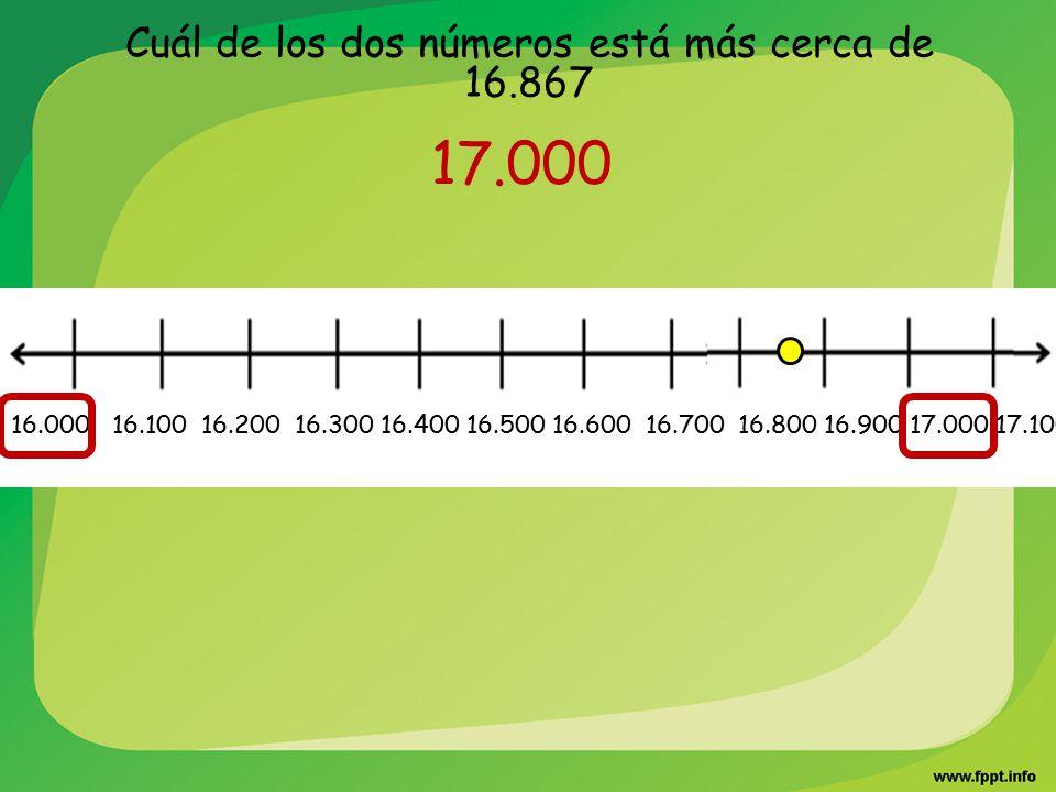17.000 Cuál de los dos números está más cerca de 16.867 16.000 16.100 16.200 16.300 16.400 16.500 16.600 16.700 16.800 16.900 17.000 17.100