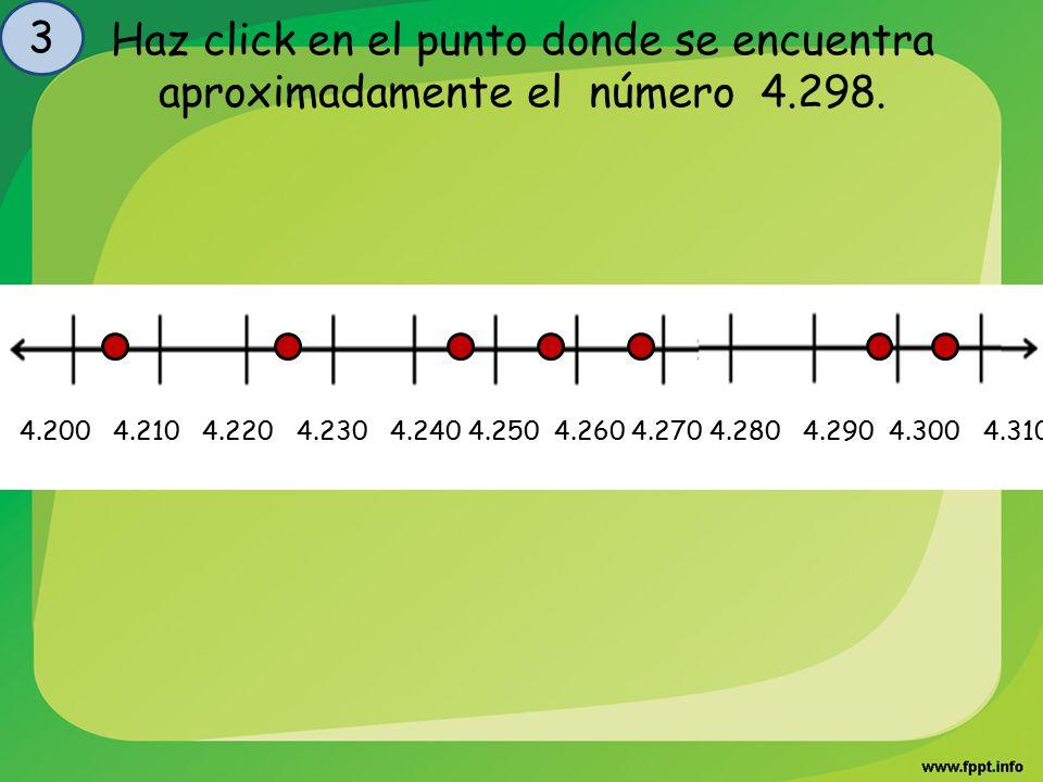 Haz click en el punto donde se encuentra aproximadamente el número 4.298. 3 4.200 4.210 4.220 4.230 4.240 4.250 4.260 4.270 4.280 4.290 4.300 4.310