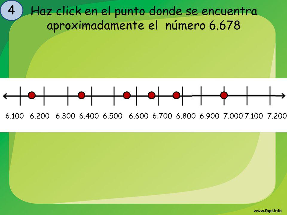 Haz click en el punto donde se encuentra aproximadamente el número 6.343 5 6.100 6.200 6.300 6.400 6.500 6.600 6.700 6.800 6.900 7.000 7.100 7.200
