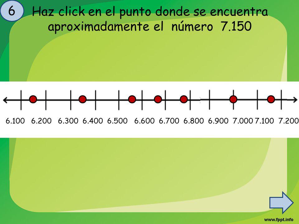 Haz click en el punto donde se encuentra aproximadamente el número 7.150 6 6.100 6.200 6.300 6.400 6.500 6.600 6.700 6.800 6.900 7.000 7.100 7.200