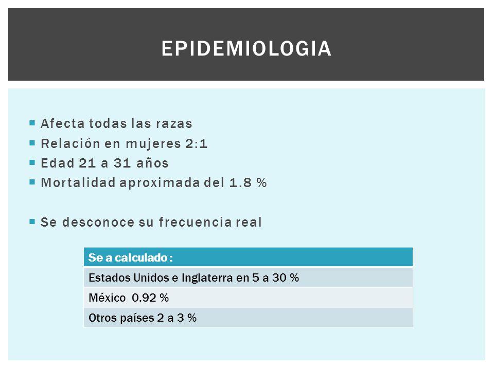  Afecta todas las razas  Relación en mujeres 2:1  Edad 21 a 31 años  Mortalidad aproximada del 1.8 %  Se desconoce su frecuencia real EPIDEMIOLOG