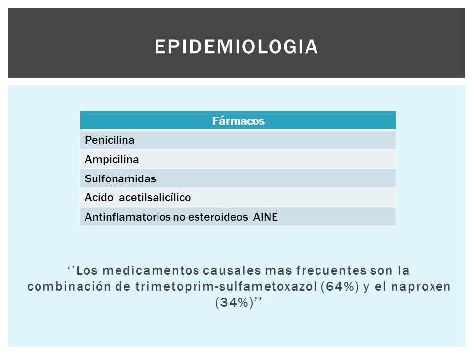 ''Los medicamentos causales mas frecuentes son la combinación de trimetoprim-sulfametoxazol (64%) y el naproxen (34%)'' EPIDEMIOLOGIA Fármacos Penicil