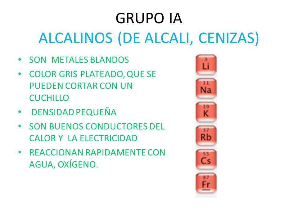 Tabla periodica metales caracteristicas choice image periodic tabla periodica grupo 1a nombres choice image periodic table and tabla periodica grupo 1a metales alcalinos urtaz Choice Image