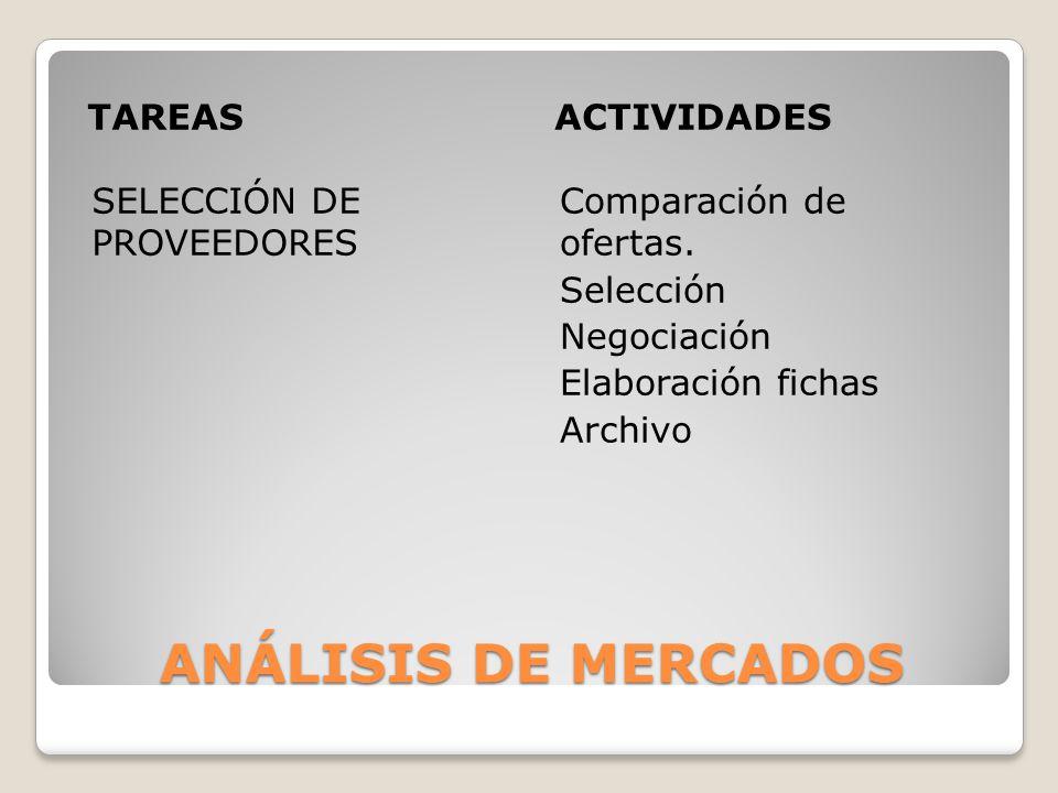 ANÁLISIS DE MERCADOS TAREASACTIVIDADES SELECCIÓN DE PROVEEDORES Comparación de ofertas. Selección Negociación Elaboración fichas Archivo