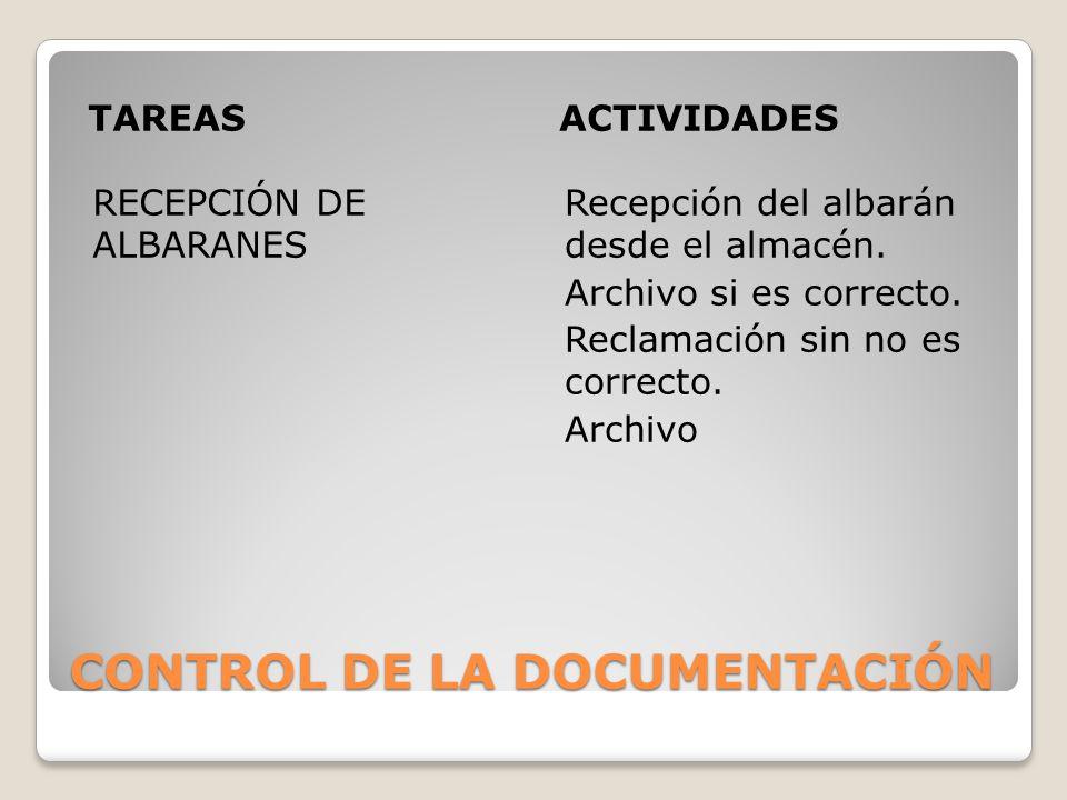 CONTROL DE LA DOCUMENTACIÓN TAREASACTIVIDADES RECEPCIÓN DE ALBARANES Recepción del albarán desde el almacén. Archivo si es correcto. Reclamación sin n