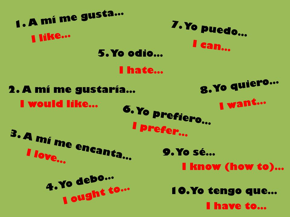 1. A mí me gusta… 4. Yo debo… 8. Yo quiero… 6. Yo prefiero… 10.Yo tengo que… 7. Yo puedo… 5. Yo odio… 9. Yo sé… I like… I would like… I ought to… I ha