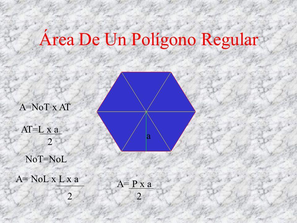 Perímetro De Un Polígono Regular P=NoL x L