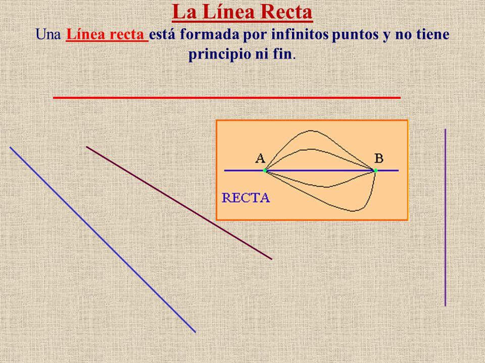 Clasificación De Los Poligonos Por Sus Lados Triángulo: 3 lados Cuadrilatero: 4 ladosPentágono: 5 lados Hexágono: 6 lados Heptágono: 7 lados Octágono: 8 lados Eneágono: 9 lados Decágono: 10 lados