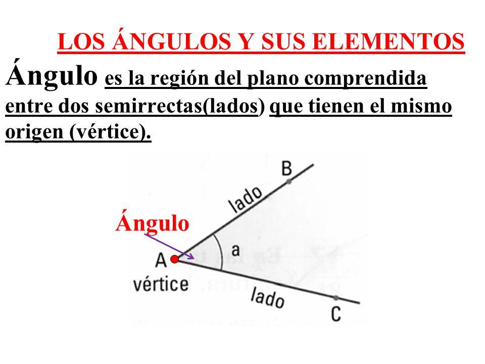 Área De Un Círculo Apr=P x a 2 Pc=2 x pi x R R=a Ac=2 x pi x R x R 2 Ac= pi x R 2