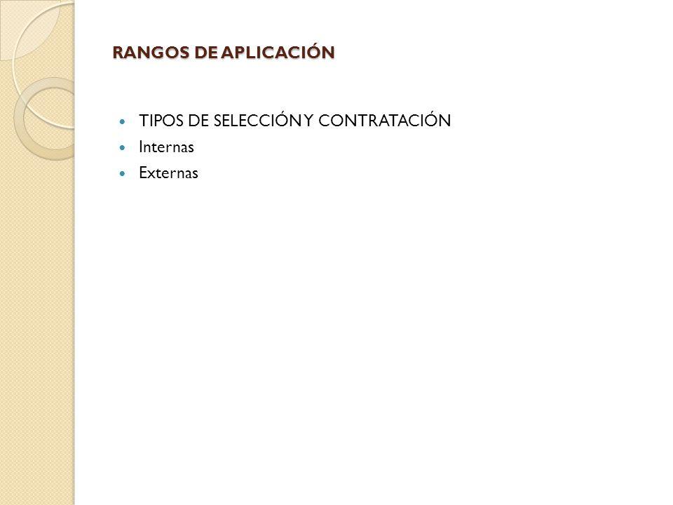 RANGOS DE APLICACIÓN TIPOS DE SELECCIÓN Y CONTRATACIÓN Internas Externas