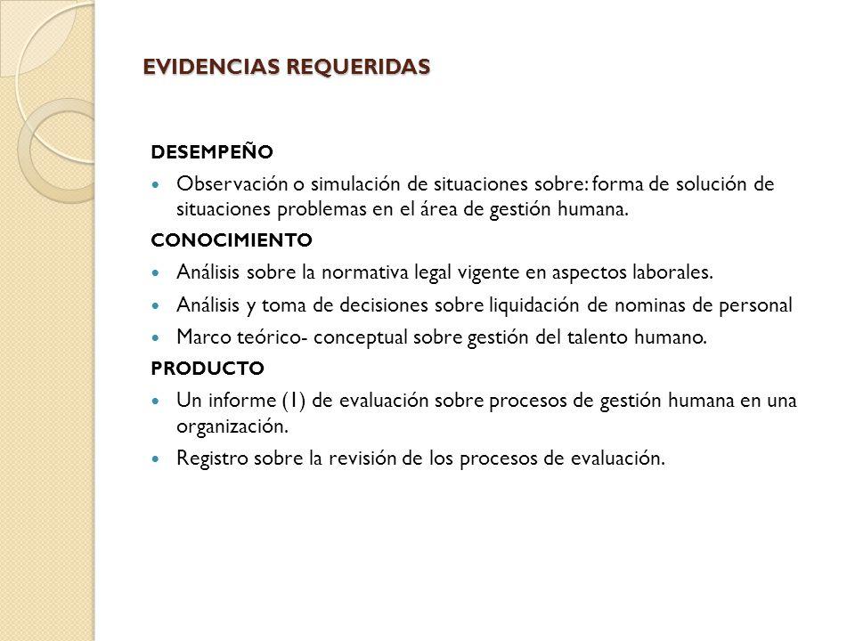 EVIDENCIAS REQUERIDAS DESEMPEÑO Observación o simulación de situaciones sobre: forma de solución de situaciones problemas en el área de gestión humana