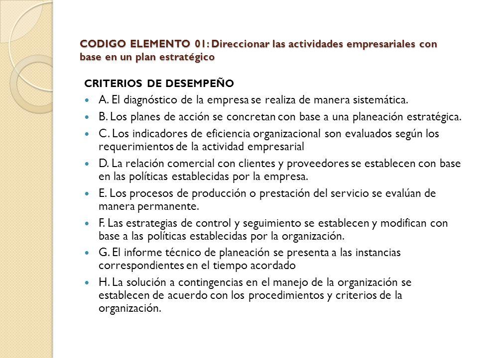 CODIGO ELEMENTO 01: Direccionar las actividades empresariales con base en un plan estratégico CRITERIOS DE DESEMPEÑO A. El diagnóstico de la empresa s