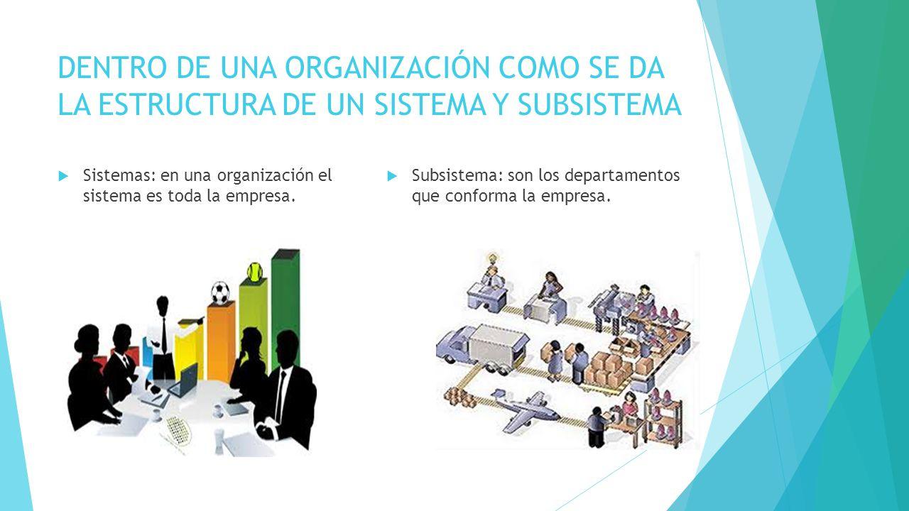 DENTRO DE UNA ORGANIZACIÓN COMO SE DA LA ESTRUCTURA DE UN SISTEMA Y SUBSISTEMA  Sistemas: en una organización el sistema es toda la empresa.