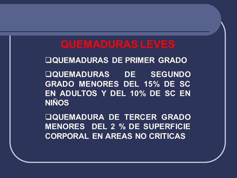 QUEMADURAS LEVES  QUEMADURAS DE PRIMER GRADO  QUEMADURAS DE SEGUNDO GRADO MENORES DEL 15% DE SC EN ADULTOS Y DEL 10% DE SC EN NIÑOS  QUEMADURA DE T
