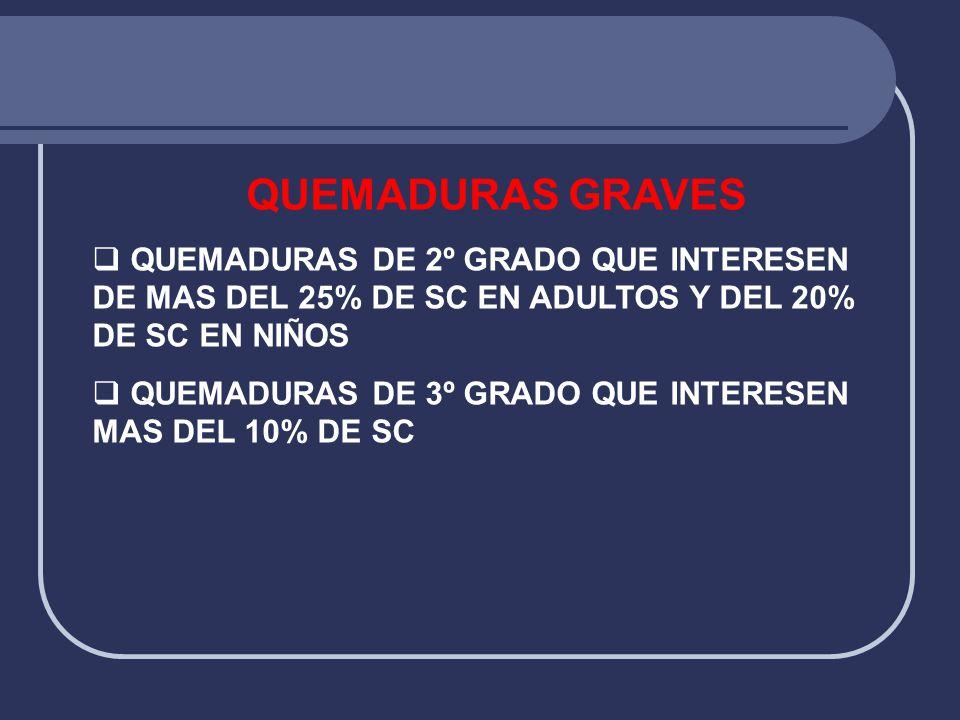 QUEMADURAS GRAVES  QUEMADURAS DE 2º GRADO QUE INTERESEN DE MAS DEL 25% DE SC EN ADULTOS Y DEL 20% DE SC EN NIÑOS  QUEMADURAS DE 3º GRADO QUE INTERES