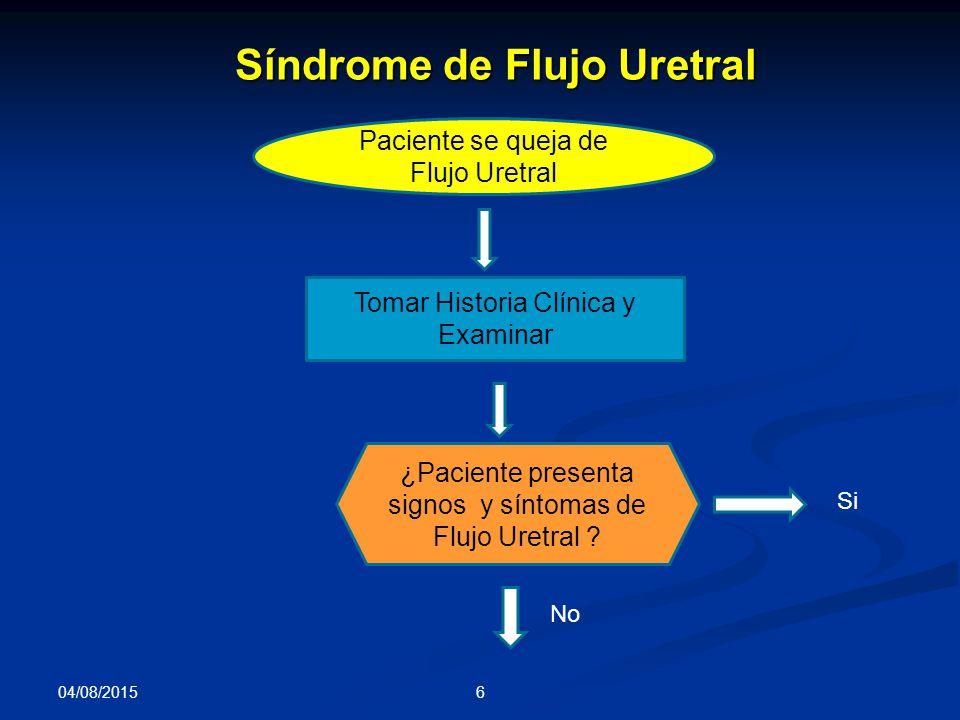 6 Síndrome de Flujo Uretral Paciente se queja de Flujo Uretral Tomar Historia Clínica y Examinar ¿Paciente presenta signos y síntomas de Flujo Uretral