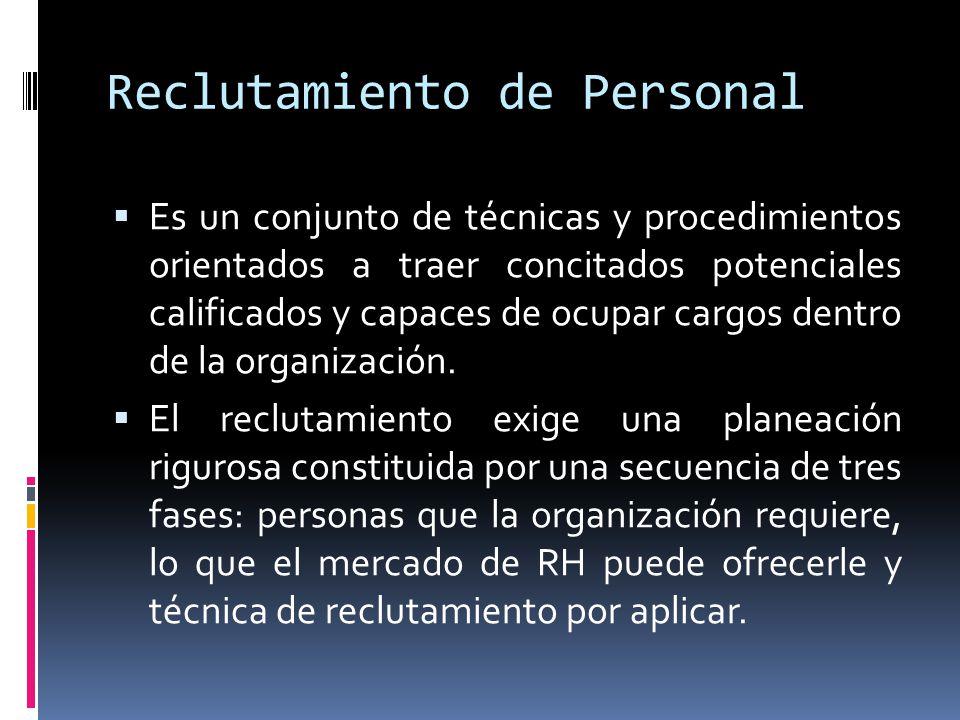 Reclutamiento de Personal  Es un conjunto de técnicas y procedimientos orientados a traer concitados potenciales calificados y capaces de ocupar carg