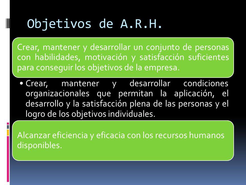 Objetivos de A.R.H. Crear, mantener y desarrollar un conjunto de personas con habilidades, motivación y satisfacción suficientes para conseguir los ob